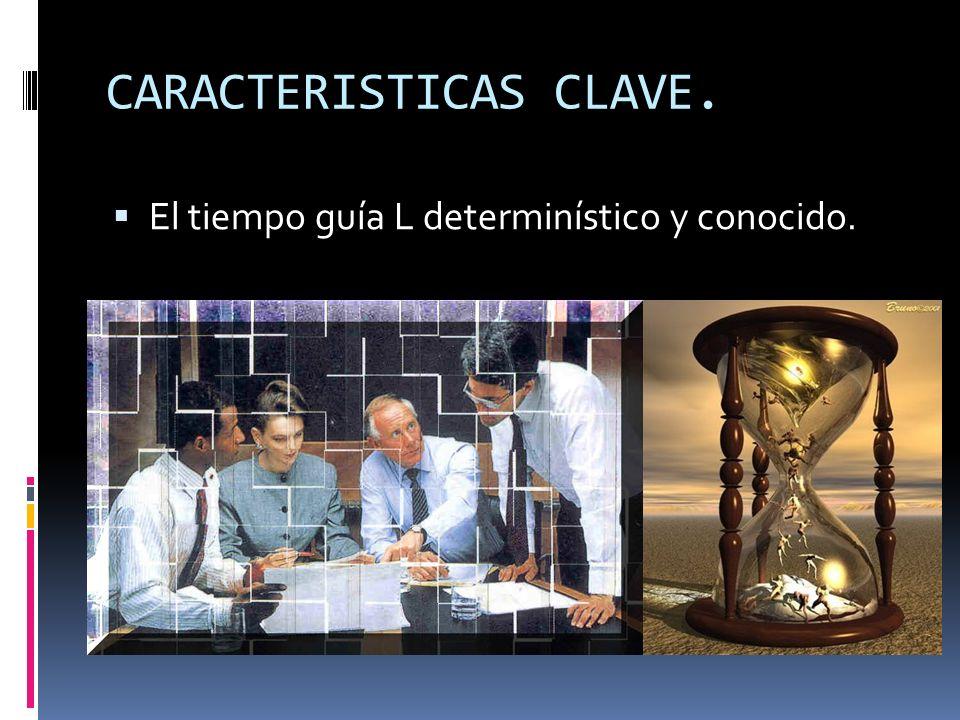 CARACTERISTICAS CLAVE. El tiempo guía L determinístico y conocido.
