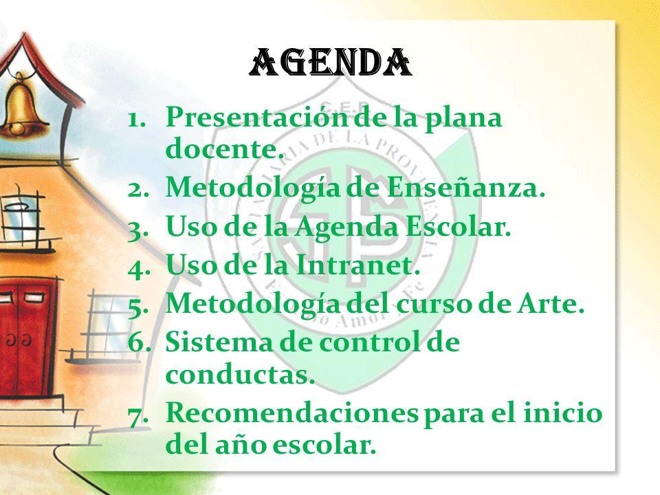 AGENDA 1.Presentación de la plana docente. 2.Metodología de Enseñanza. 3.Uso de la Agenda Escolar. 4.Uso de la Intranet. 5.Metodología del curso de Ar