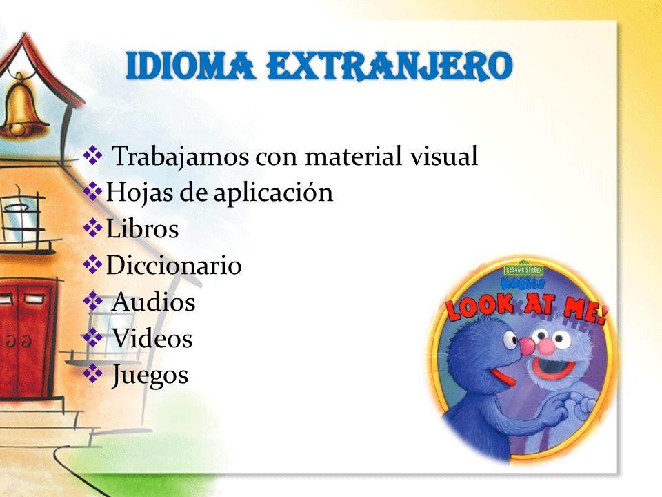 Trabajamos con material visual Hojas de aplicación Libros Diccionario Audios Videos Juegos