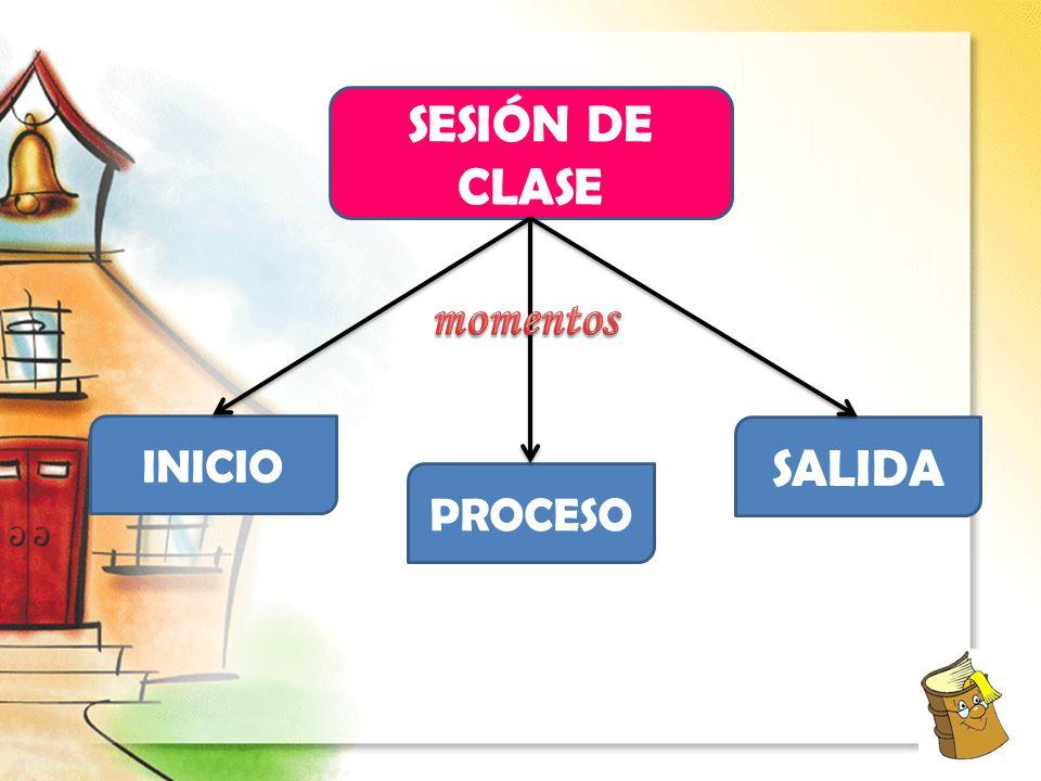 SESIÓN DE CLASE INICIO PROCESO SALIDA
