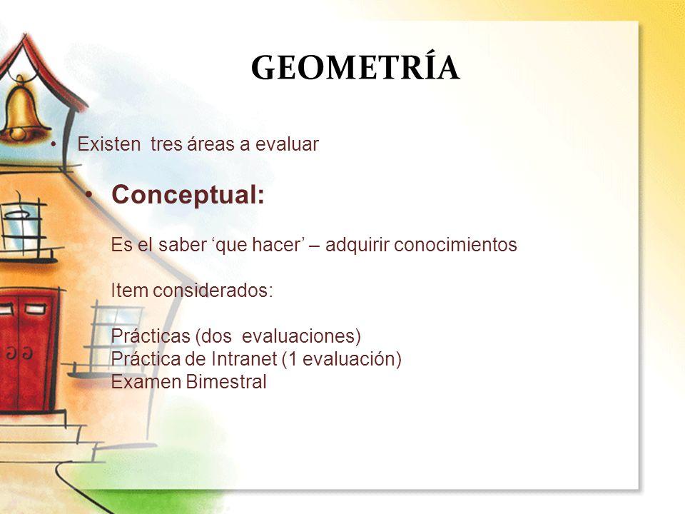 GEOMETRÍA Existen tres áreas a evaluar Conceptual: Es el saber que hacer – adquirir conocimientos Item considerados: Prácticas (dos evaluaciones) Prác