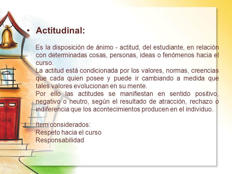 Actitudinal: Es la disposición de ánimo - actitud, del estudiante, en relación con determinadas cosas, personas, ideas o fenómenos hacia el curso. La