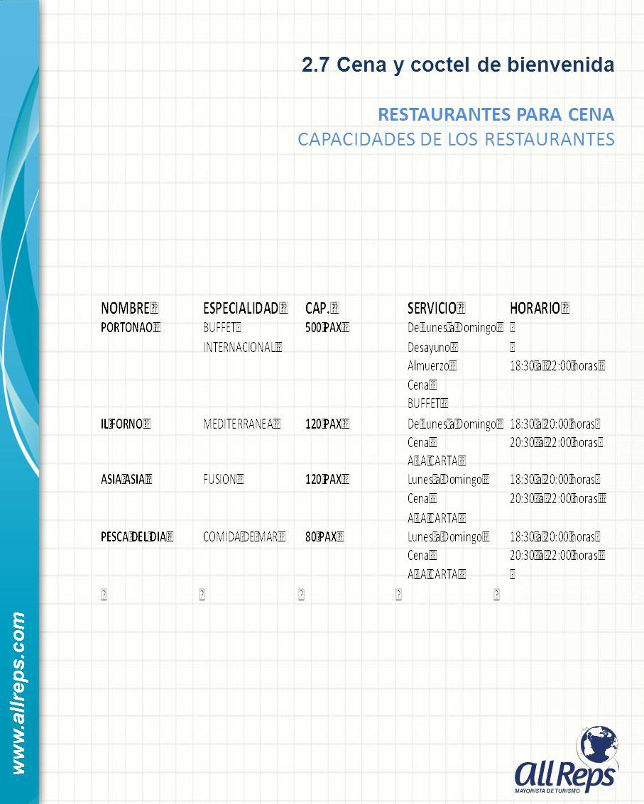 2.7 Cena y coctel de bienvenida RESTAURANTES PARA CENA CAPACIDADES DE LOS RESTAURANTES www.allreps.com