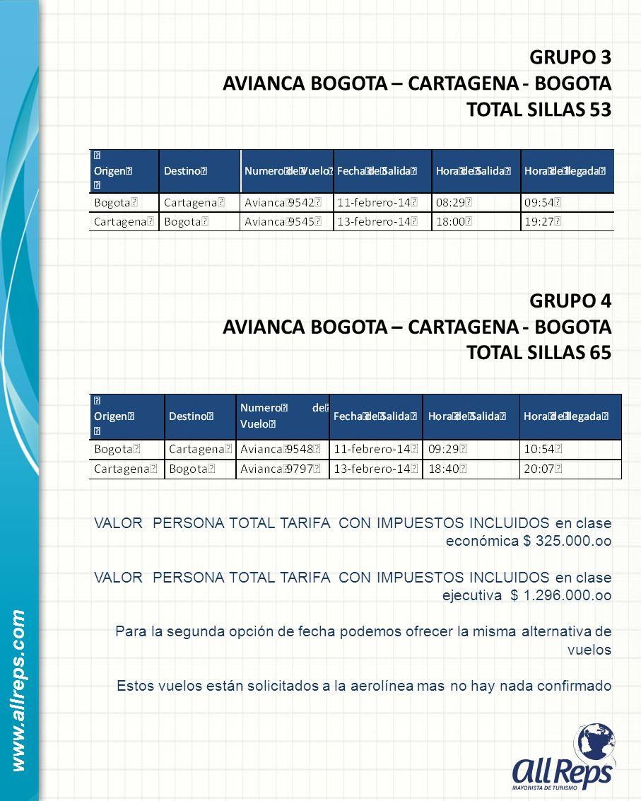 www.allreps.com GRUPO 3 AVIANCA BOGOTA – CARTAGENA - BOGOTA TOTAL SILLAS 53 GRUPO 4 AVIANCA BOGOTA – CARTAGENA - BOGOTA TOTAL SILLAS 65 VALOR PERSONA TOTAL TARIFA CON IMPUESTOS INCLUIDOS en clase económica $ 325.000.oo VALOR PERSONA TOTAL TARIFA CON IMPUESTOS INCLUIDOS en clase ejecutiva $ 1.296.000.oo Para la segunda opción de fecha podemos ofrecer la misma alternativa de vuelos Estos vuelos están solicitados a la aerolínea mas no hay nada confirmado