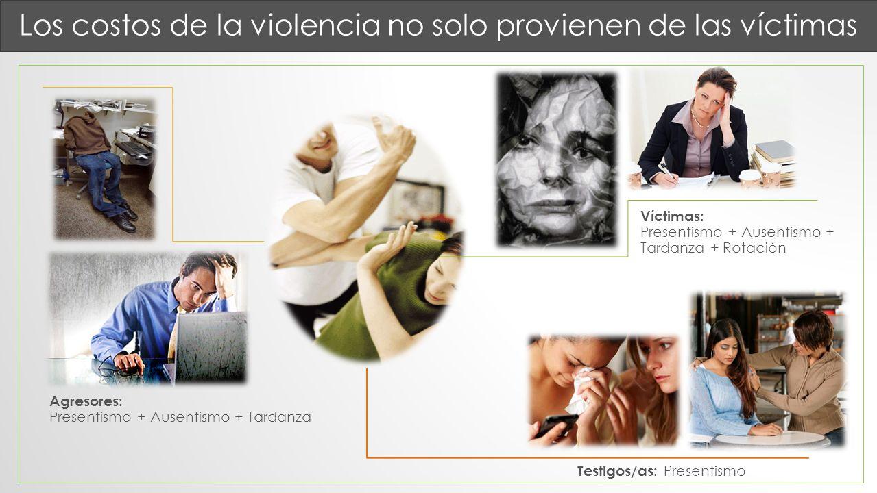 Los costos de la violencia no solo provienen de las víctimas Agresores: Presentismo + Ausentismo + Tardanza Testigos/as: Presentismo Víctimas: Present