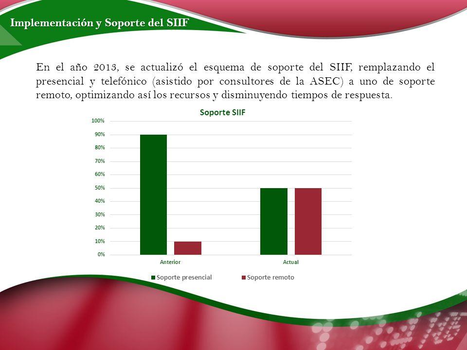 En el año 2013, se actualizó el esquema de soporte del SIIF, remplazando el presencial y telefónico (asistido por consultores de la ASEC) a uno de soporte remoto, optimizando así los recursos y disminuyendo tiempos de respuesta.