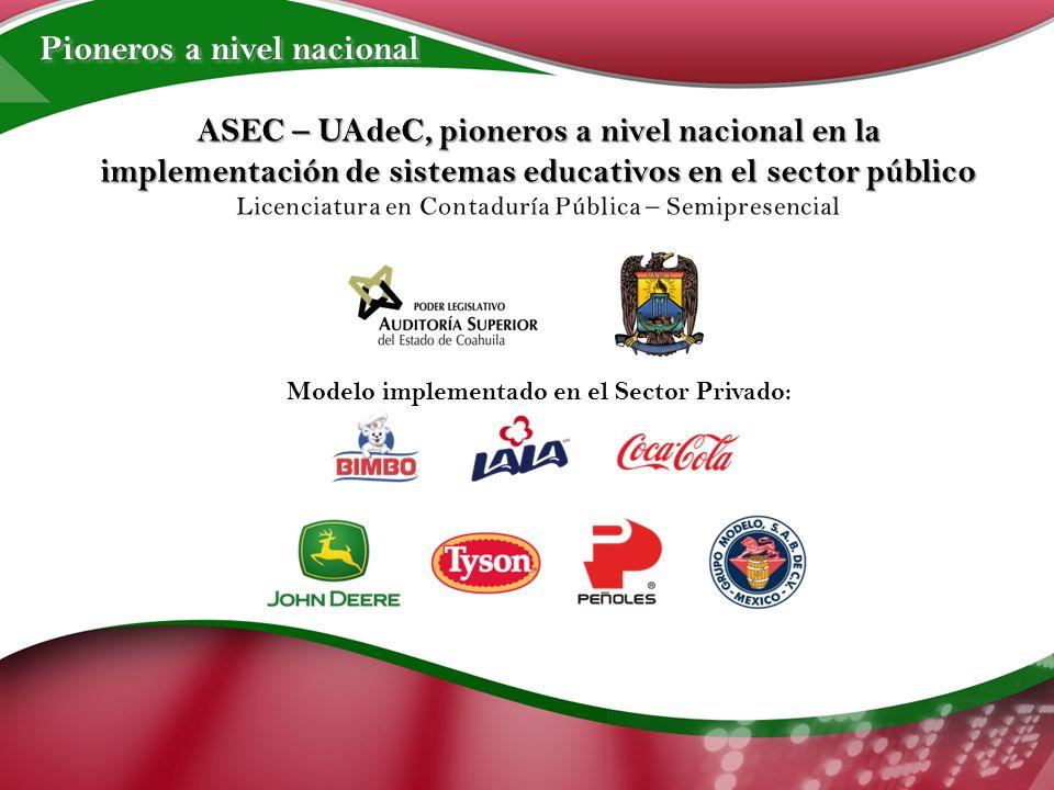 Modelo implementado en el Sector Privado: Pioneros a nivel nacional