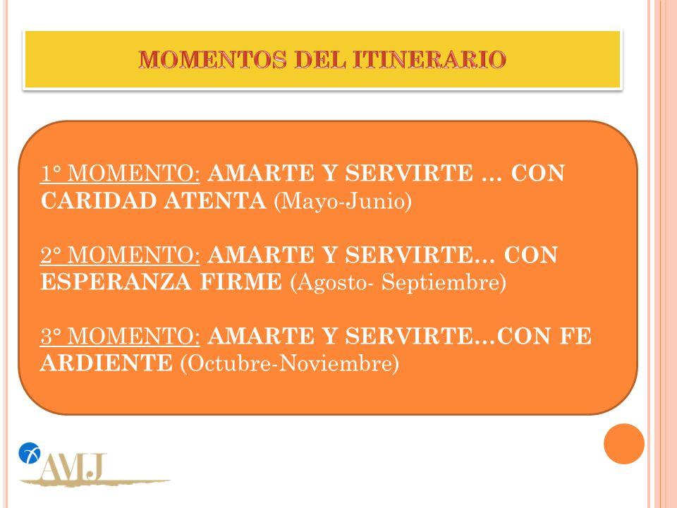 1° MOMENTO: AMARTE Y SERVIRTE … CON CARIDAD ATENTA (Mayo-Junio) 2° MOMENTO: AMARTE Y SERVIRTE… CON ESPERANZA FIRME (Agosto- Septiembre) 3° MOMENTO: AM