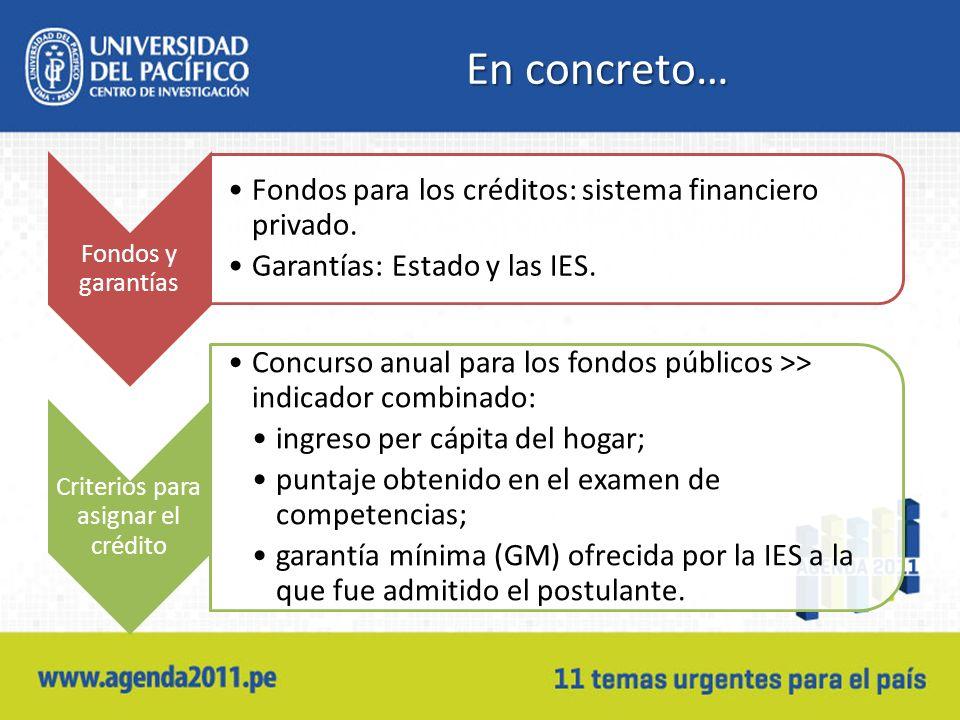 En concreto… Fondos y garantías Fondos para los créditos: sistema financiero privado. Garantías: Estado y las IES. Criterios para asignar el crédito C