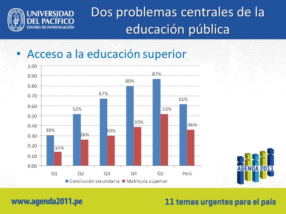 Dos problemas centrales de la educación pública Acceso a la educación superior