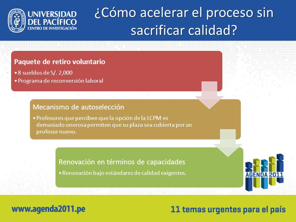 ¿Cómo acelerar el proceso sin sacrificar calidad? Paquete de retiro voluntario 8 sueldos de S/. 2,000 Programa de reconversión laboral Mecanismo de au