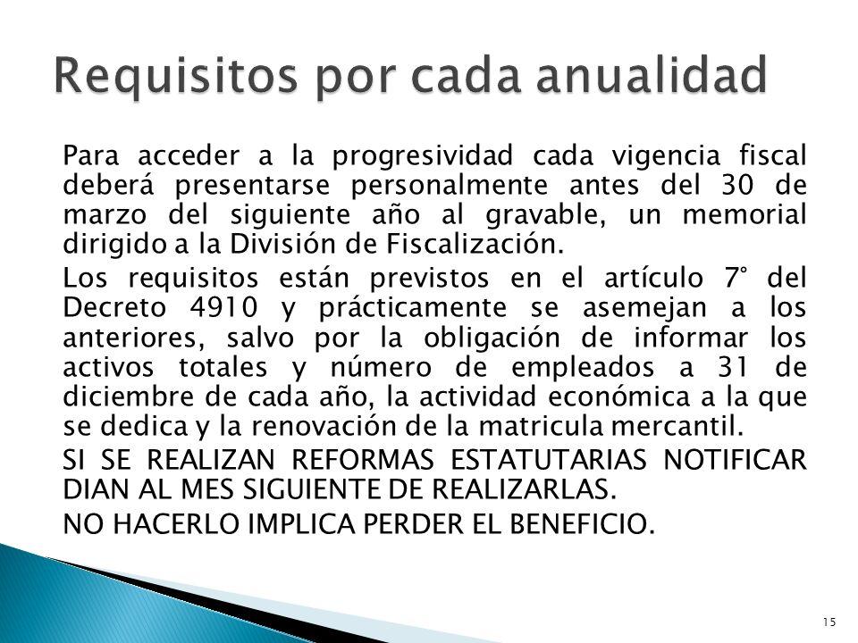Para acceder a la progresividad cada vigencia fiscal deberá presentarse personalmente antes del 30 de marzo del siguiente año al gravable, un memorial dirigido a la División de Fiscalización.