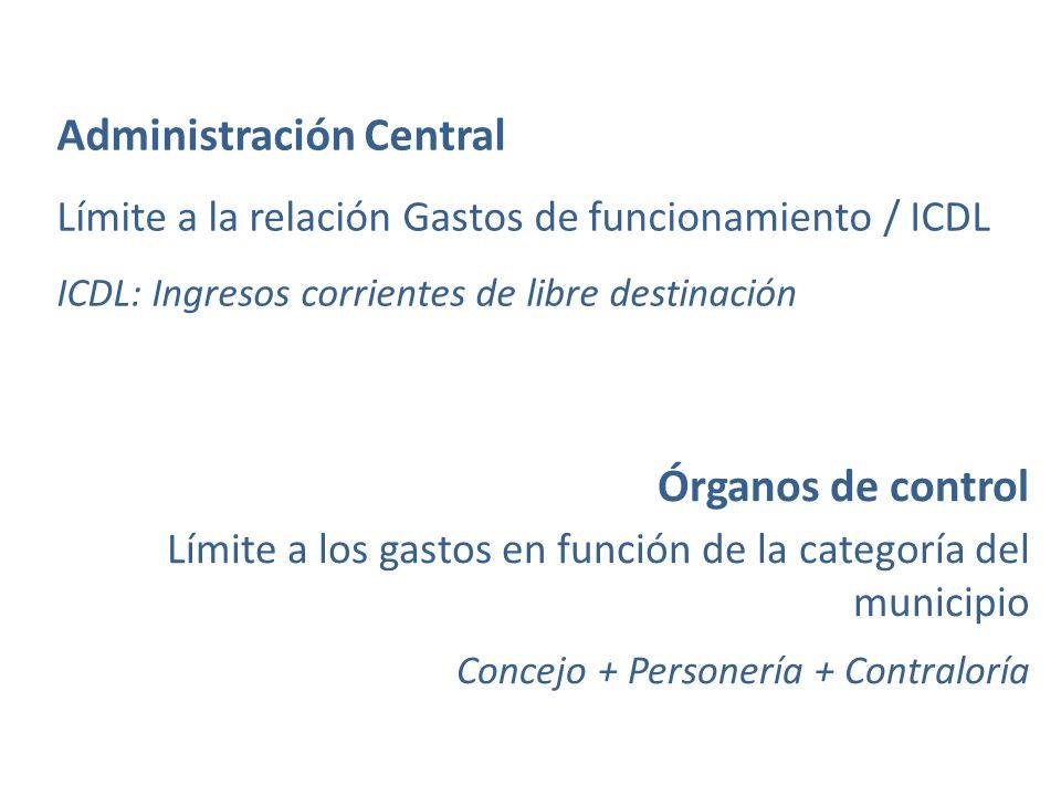 Administración Central Límite a la relación Gastos de funcionamiento / ICDL ICDL: Ingresos corrientes de libre destinación Órganos de control Límite a