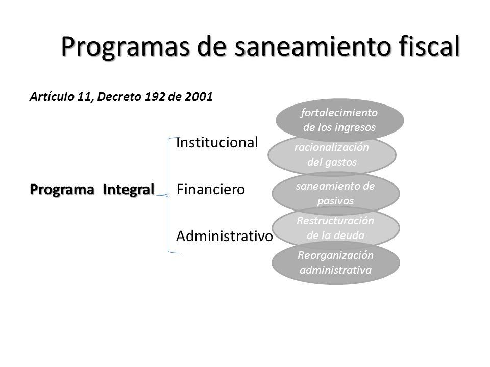 Programas de saneamiento fiscal Artículo 11, Decreto 192 de 2001 Institucional Programa Integral Programa Integral Financiero Administrativo Reorganiz
