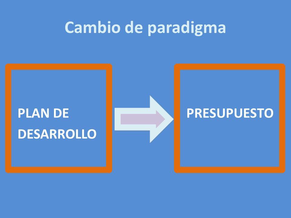PLAN DE DESARROLLO PRESUPUESTO Cambio de paradigma