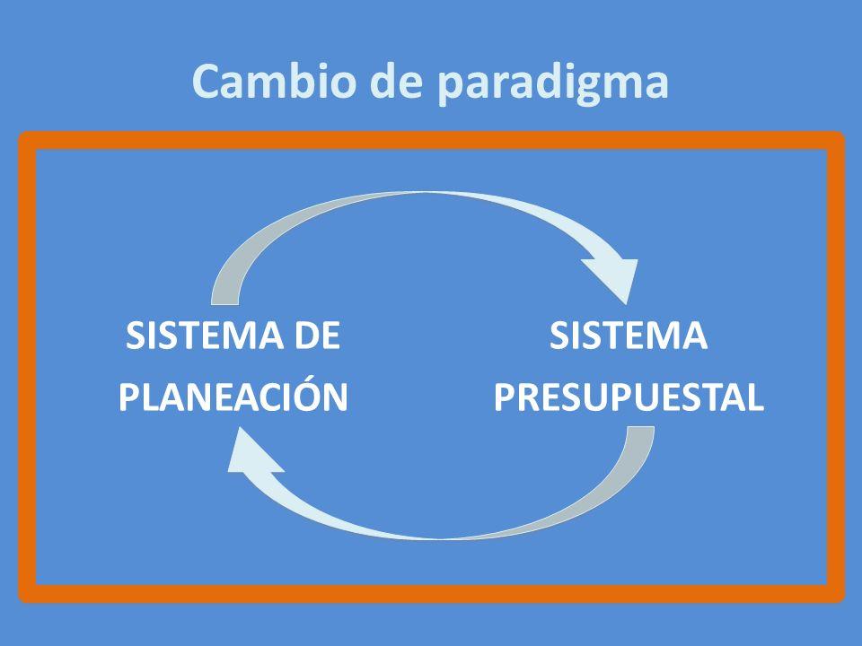 SISTEMA DE PLANEACIÓN SISTEMA PRESUPUESTAL Cambio de paradigma