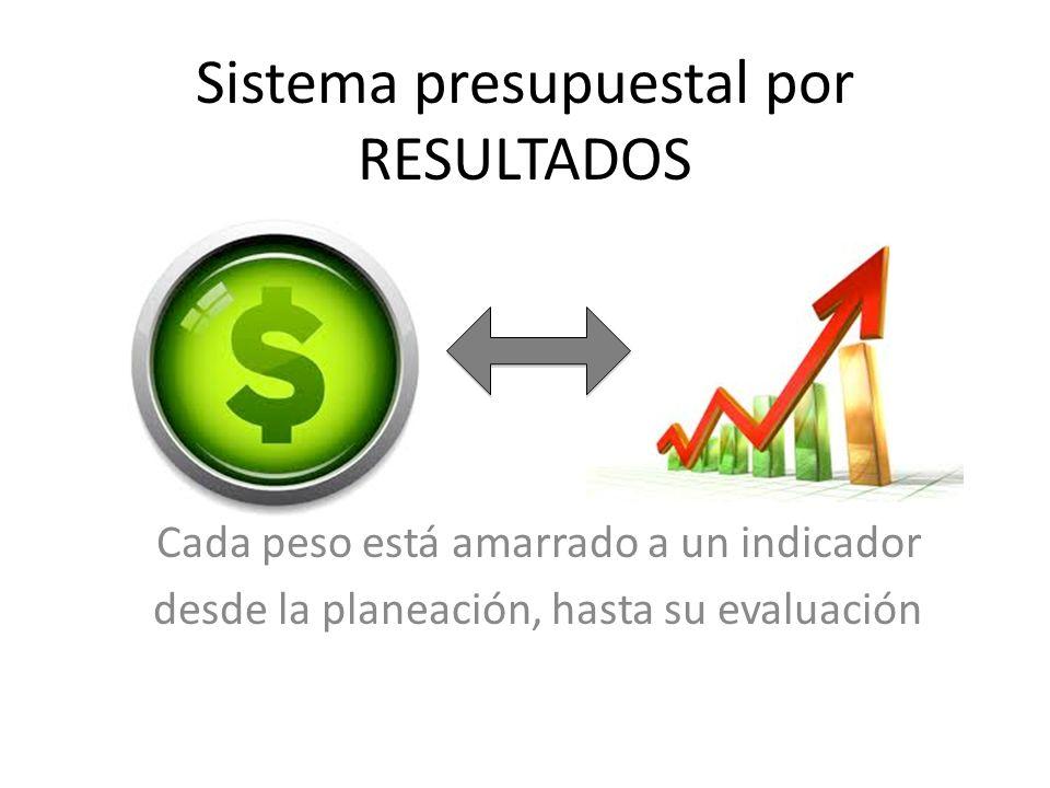 Sistema presupuestal por RESULTADOS Cada peso está amarrado a un indicador desde la planeación, hasta su evaluación