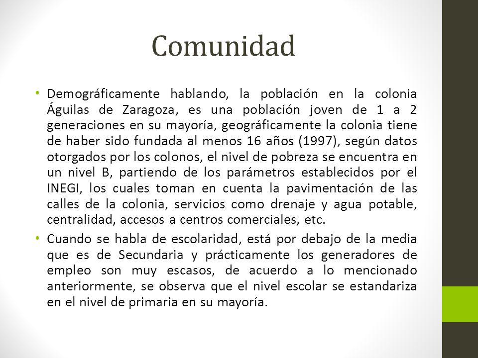 Comunidad Demográficamente hablando, la población en la colonia Águilas de Zaragoza, es una población joven de 1 a 2 generaciones en su mayoría, geogr
