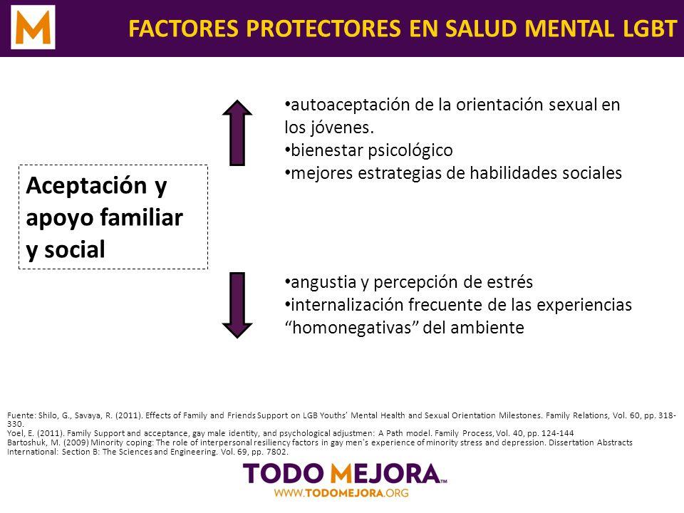 FACTORES PROTECTORES EN SALUD MENTAL LGBT Aceptación y apoyo familiar y social angustia y percepción de estrés internalización frecuente de las experi