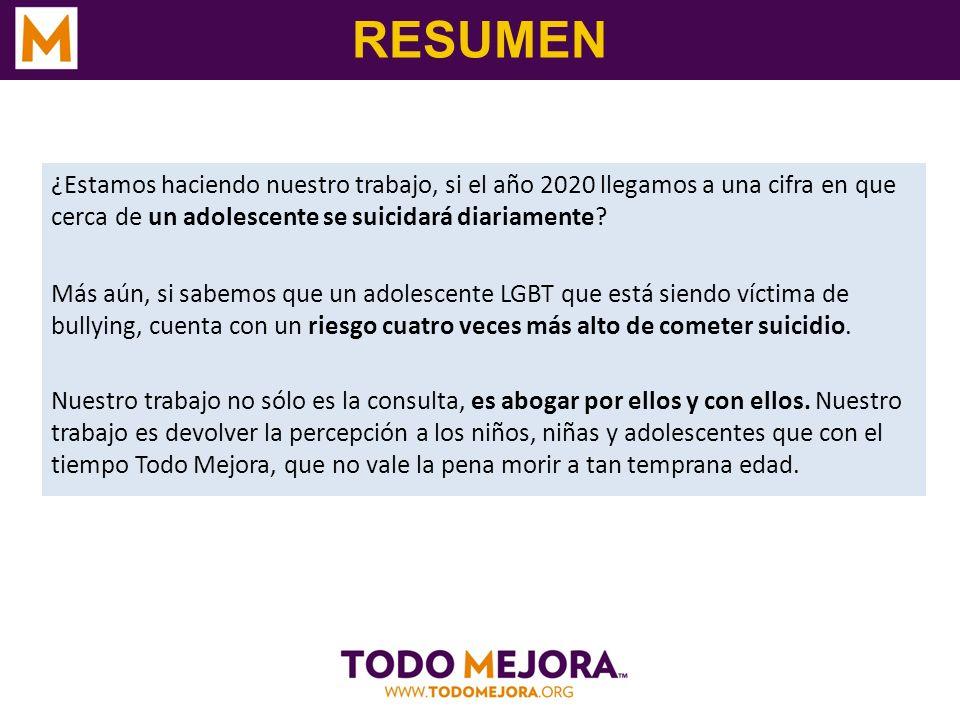 RESUMEN ¿Estamos haciendo nuestro trabajo, si el año 2020 llegamos a una cifra en que cerca de un adolescente se suicidará diariamente? Más aún, si sa