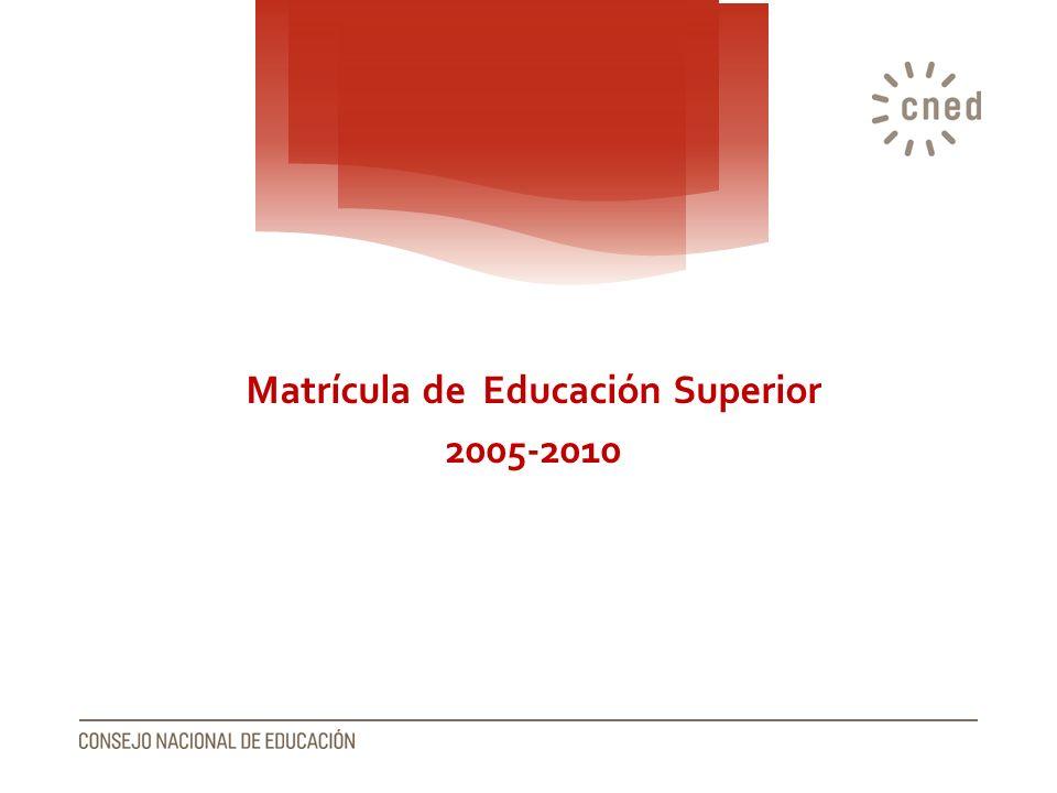 Matrícula de Educación Superior 2005-2010