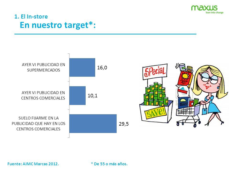 1. El In-store En nuestro target*: Fuente: AIMC Marcas 2012. * De 55 o más años.