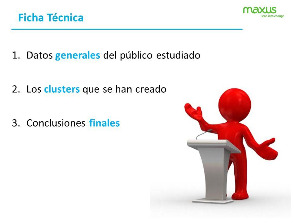 Ficha Técnica 1.Datos generales del público estudiado 2.Los clusters que se han creado 3.Conclusiones finales