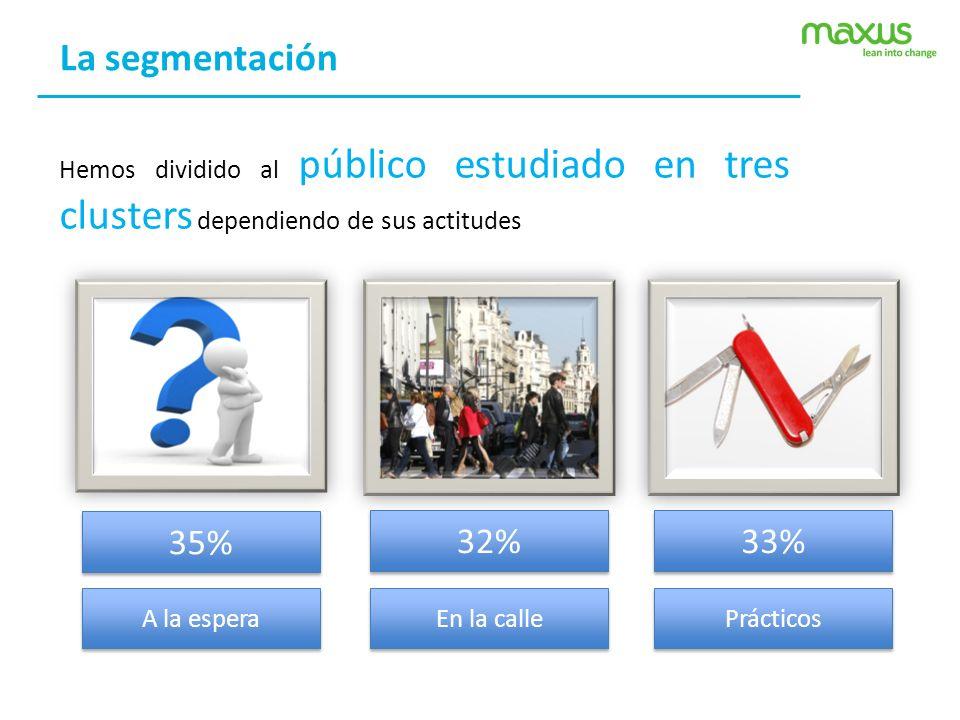 Hemos dividido al público estudiado en tres clusters dependiendo de sus actitudes 35% A la espera 32% En la calle 33% Prácticos