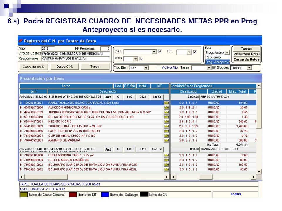 6.a) Podrá REGISTRAR CUADRO DE NECESIDADES METAS PPR en Prog Anteproyecto si es necesario.