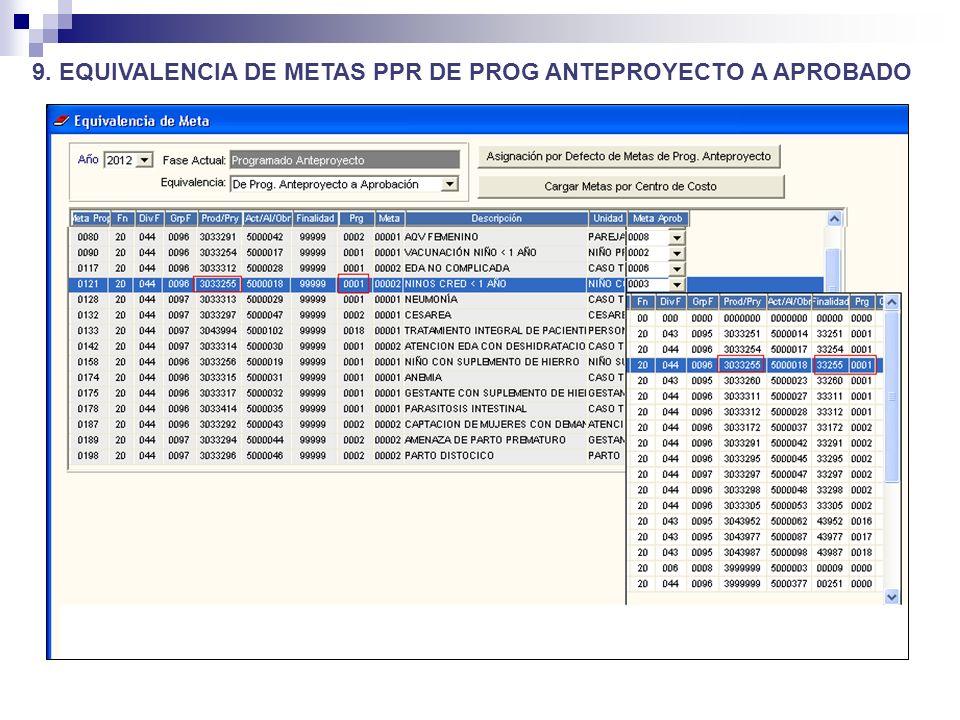 9. EQUIVALENCIA DE METAS PPR DE PROG ANTEPROYECTO A APROBADO