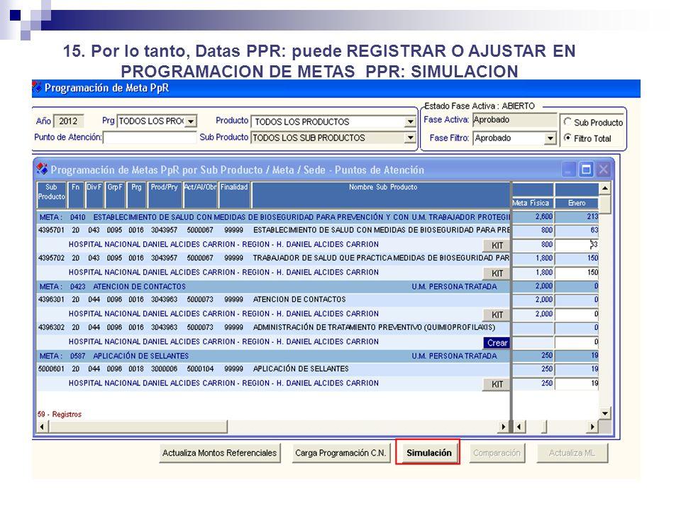 15. Por lo tanto, Datas PPR: puede REGISTRAR O AJUSTAR EN PROGRAMACION DE METAS PPR: SIMULACION