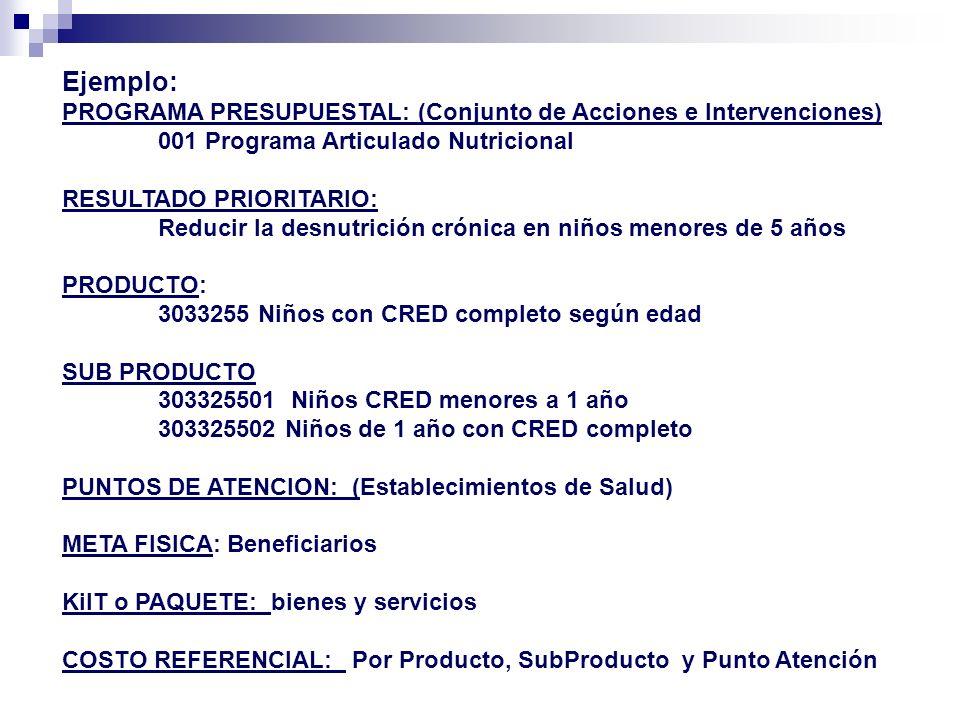 Ejemplo: PROGRAMA PRESUPUESTAL: (Conjunto de Acciones e Intervenciones) 001 Programa Articulado Nutricional RESULTADO PRIORITARIO: Reducir la desnutri