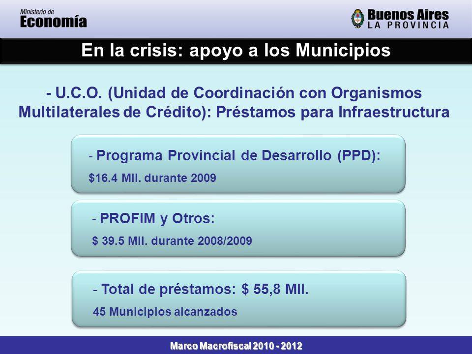 En la crisis: apoyo a los Municipios Marco Macrofiscal 2010 - 2012 - U.C.O. (Unidad de Coordinación con Organismos Multilaterales de Crédito): Préstam