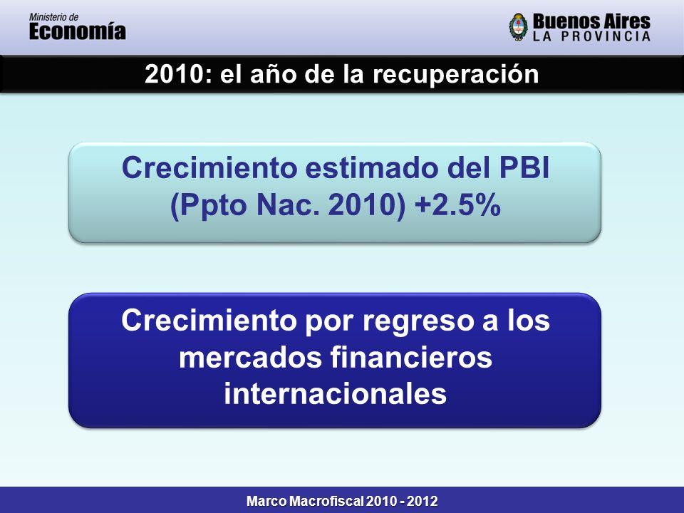 2010: el año de la recuperación Crecimiento estimado del PBI (Ppto Nac. 2010) +2.5% Crecimiento estimado del PBI (Ppto Nac. 2010) +2.5% Crecimiento po