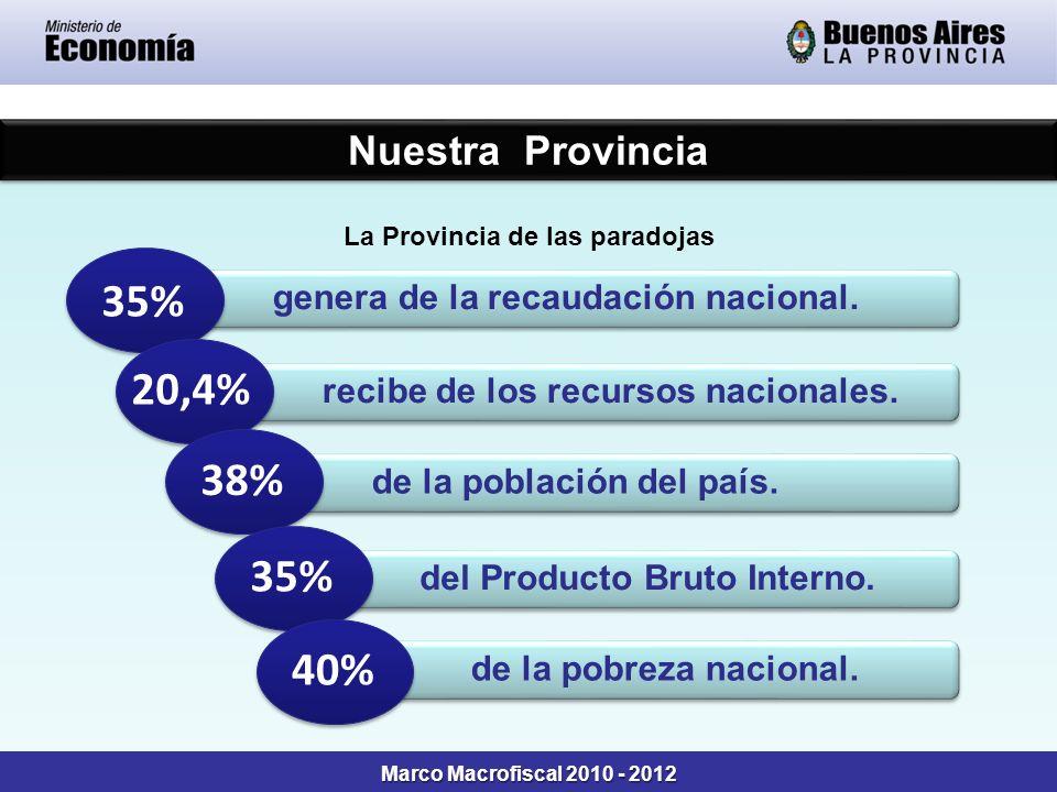 Nuestra Provincia Marco Macrofiscal 2010 - 2012 La Provincia de las paradojas genera de la recaudación nacional. de la población del país. del Product
