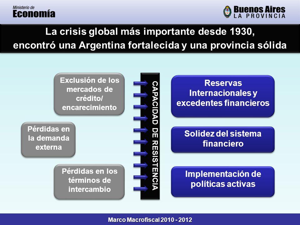La crisis global más importante desde 1930, encontró una Argentina fortalecida y una provincia sólida La crisis global más importante desde 1930, enco