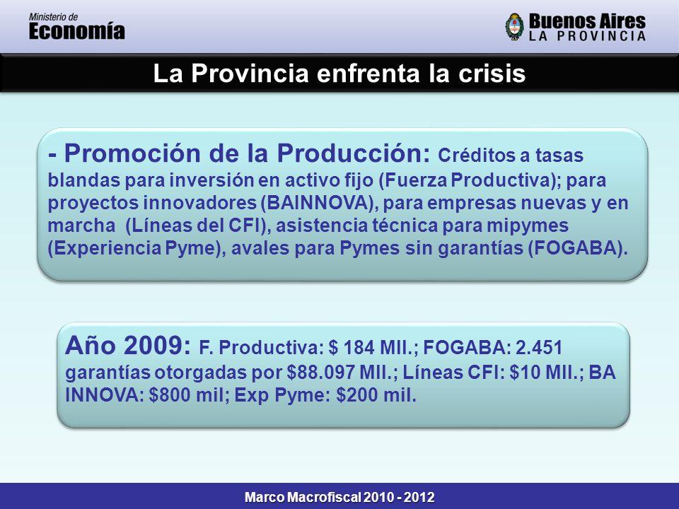 Marco Macrofiscal 2010 - 2012 - Promoción de la Producción: Créditos a tasas blandas para inversión en activo fijo (Fuerza Productiva); para proyectos innovadores (BAINNOVA), para empresas nuevas y en marcha (Líneas del CFI), asistencia técnica para mipymes (Experiencia Pyme), avales para Pymes sin garantías (FOGABA).