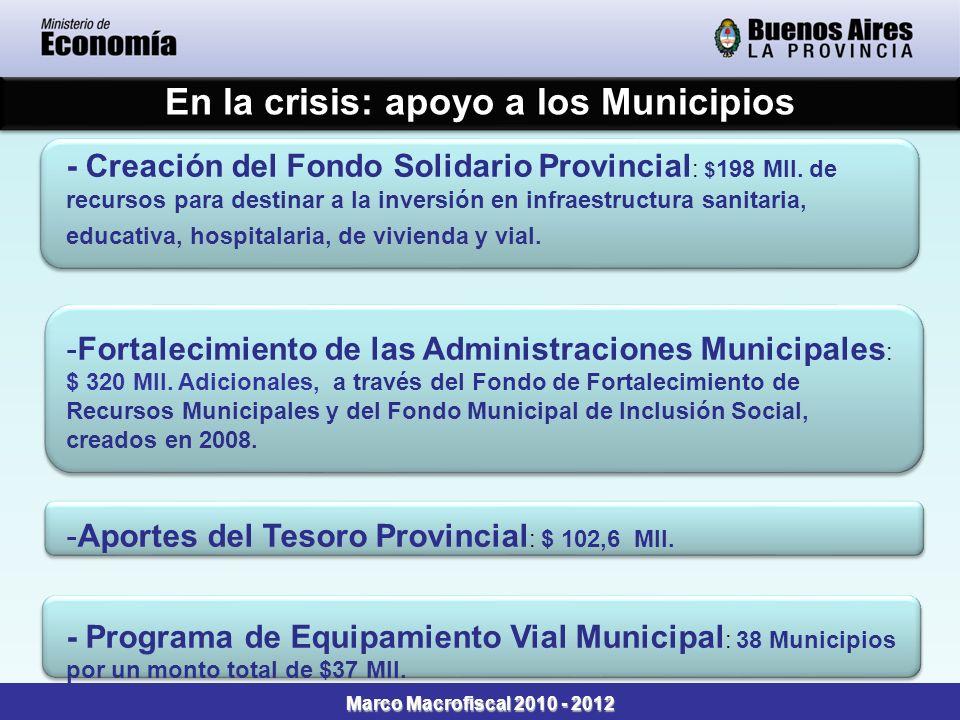 En la crisis: apoyo a los Municipios Marco Macrofiscal 2010 - 2012 - Creación del Fondo Solidario Provincial : $ 198 Mll. de recursos para destinar a