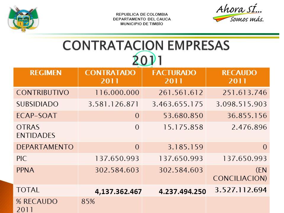 REPUBLICA DE COLOMBIA DEPARTAMENTO DEL CAUCA MUNICIPIO DE TIMBÍO CONTRATACION EMPRESAS 2011 REGIMENCONTRATADO 2011 FACTURADO 2011 RECAUDO 2011 CONTRIB