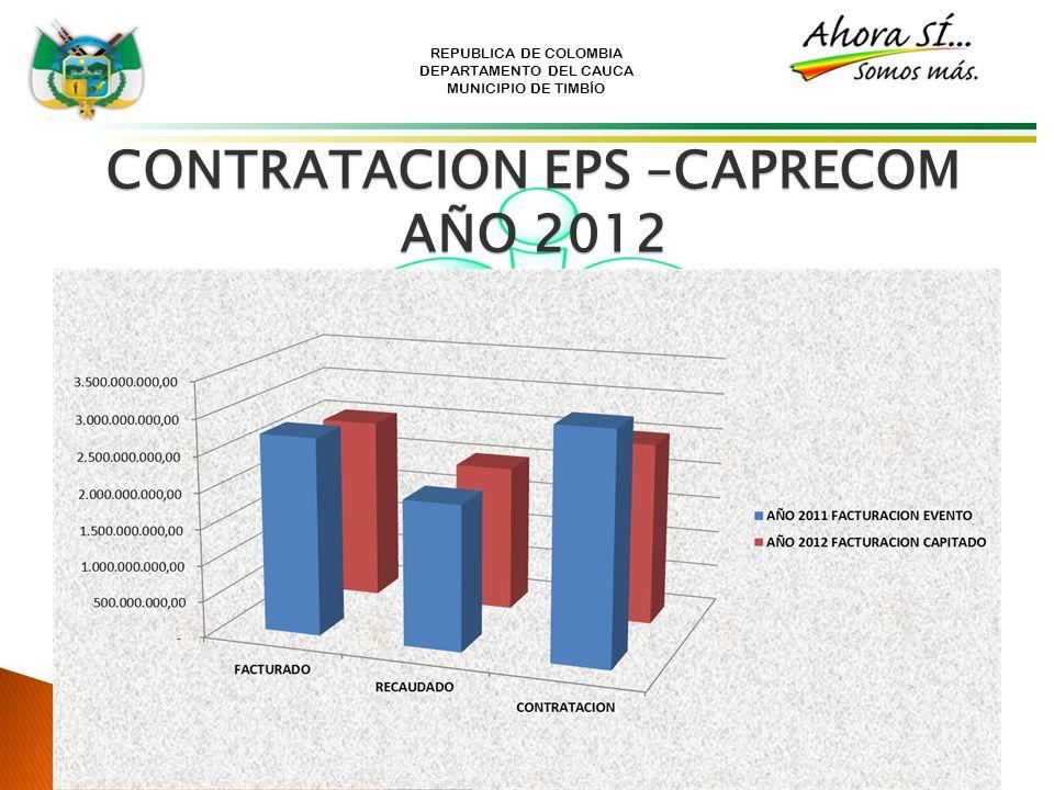 REPUBLICA DE COLOMBIA DEPARTAMENTO DEL CAUCA MUNICIPIO DE TIMBÍO CONTRATACION EPS –CAPRECOM AÑO 2012