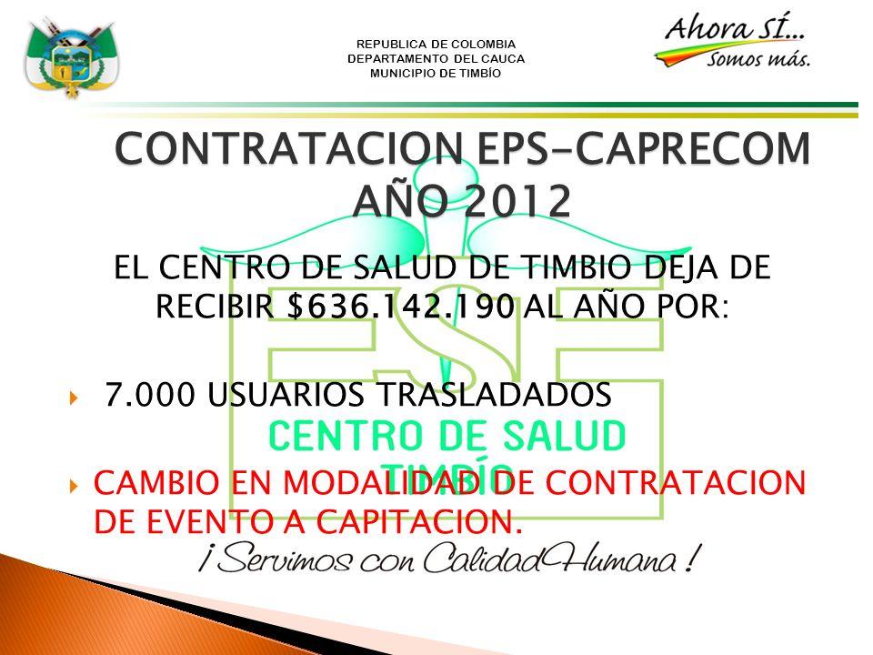 REPUBLICA DE COLOMBIA DEPARTAMENTO DEL CAUCA MUNICIPIO DE TIMBÍO CONTRATACION EPS-CAPRECOM AÑO 2012 EL CENTRO DE SALUD DE TIMBIO DEJA DE RECIBIR $636.