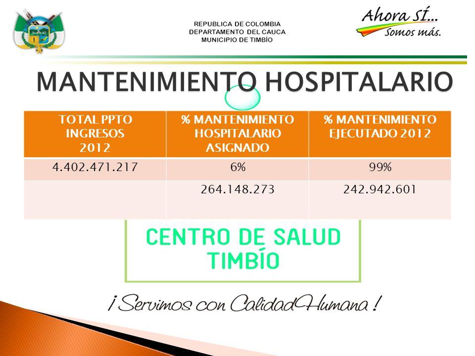 REPUBLICA DE COLOMBIA DEPARTAMENTO DEL CAUCA MUNICIPIO DE TIMBÍO MANTENIMIENTO HOSPITALARIO TOTAL PPTO INGRESOS 2012 % MANTENIMIENTO HOSPITALARIO ASIG