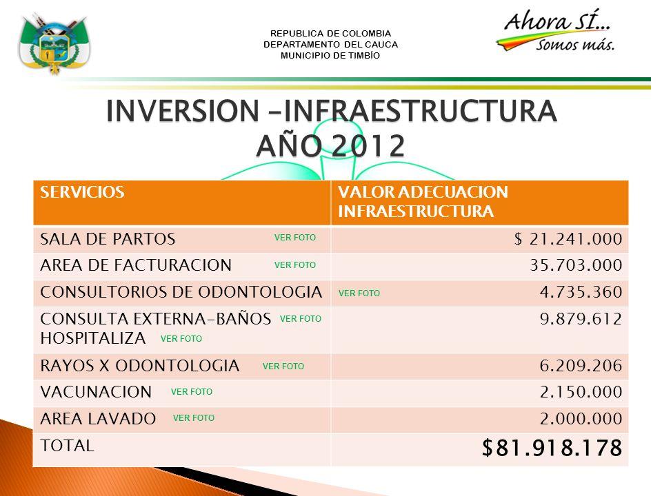 REPUBLICA DE COLOMBIA DEPARTAMENTO DEL CAUCA MUNICIPIO DE TIMBÍO INVERSION –INFRAESTRUCTURA AÑO 2012 SERVICIOSVALOR ADECUACION INFRAESTRUCTURA SALA DE