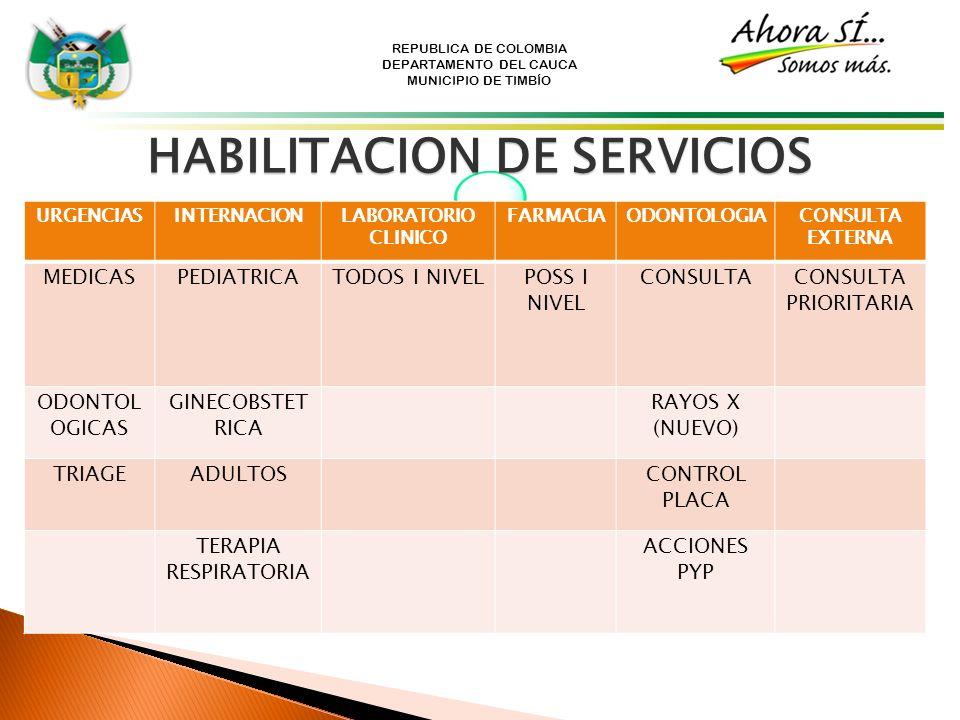 REPUBLICA DE COLOMBIA DEPARTAMENTO DEL CAUCA MUNICIPIO DE TIMBÍO HABILITACION DE SERVICIOS URGENCIASINTERNACIONLABORATORIO CLINICO FARMACIAODONTOLOGIA