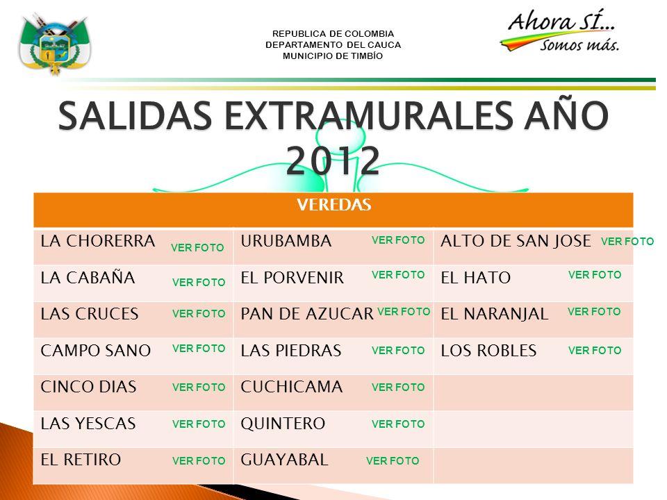 REPUBLICA DE COLOMBIA DEPARTAMENTO DEL CAUCA MUNICIPIO DE TIMBÍO SALIDAS EXTRAMURALES AÑO 2012 VEREDAS LA CHORERRAURUBAMBAALTO DE SAN JOSE LA CABAÑAEL