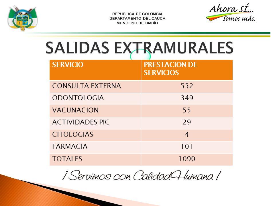 REPUBLICA DE COLOMBIA DEPARTAMENTO DEL CAUCA MUNICIPIO DE TIMBÍO SALIDAS EXTRAMURALES SERVICIOPRESTACION DE SERVICIOS CONSULTA EXTERNA552 ODONTOLOGIA3