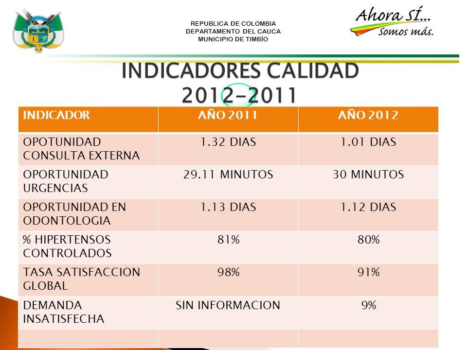 REPUBLICA DE COLOMBIA DEPARTAMENTO DEL CAUCA MUNICIPIO DE TIMBÍO INDICADORES CALIDAD 2012-2011 INDICADORAÑO 2011AÑO 2012 OPOTUNIDAD CONSULTA EXTERNA 1