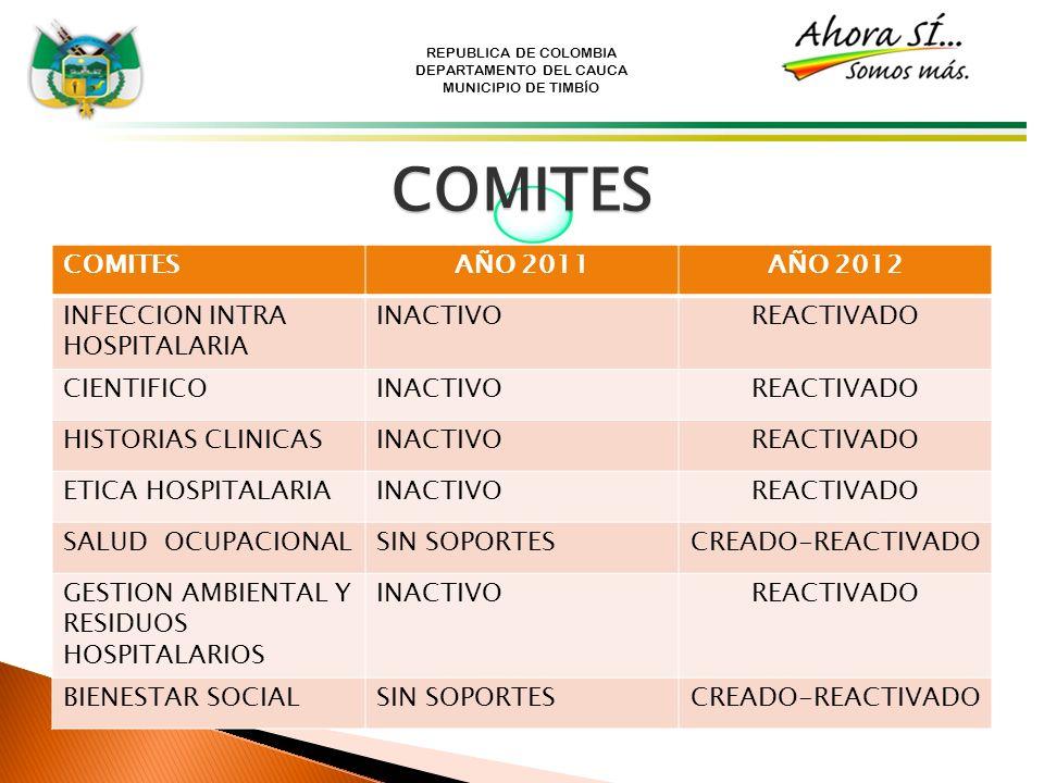 REPUBLICA DE COLOMBIA DEPARTAMENTO DEL CAUCA MUNICIPIO DE TIMBÍO COMITES COMITESAÑO 2011AÑO 2012 INFECCION INTRA HOSPITALARIA INACTIVOREACTIVADO CIENT