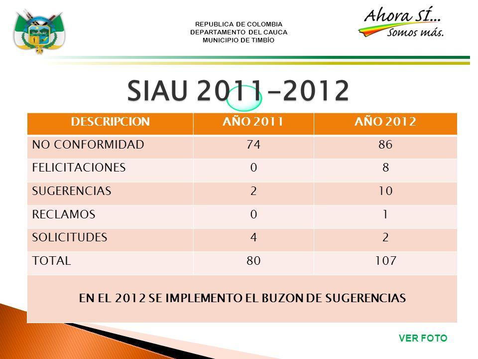 REPUBLICA DE COLOMBIA DEPARTAMENTO DEL CAUCA MUNICIPIO DE TIMBÍO SIAU 2011-2012 DESCRIPCIONAÑO 2011AÑO 2012 NO CONFORMIDAD7486 FELICITACIONES08 SUGERE