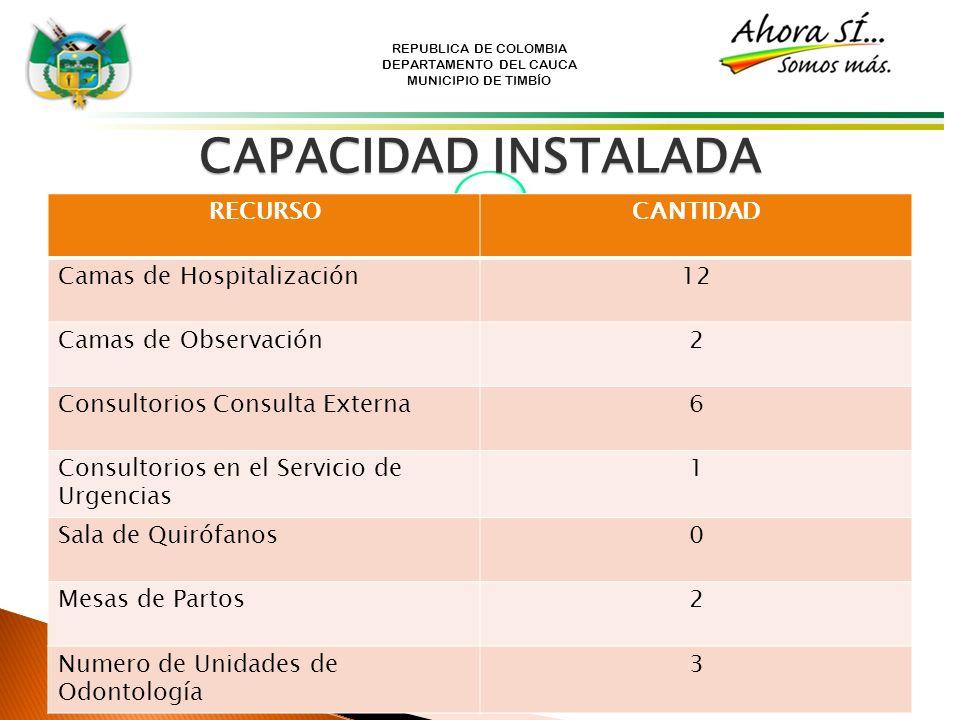 REPUBLICA DE COLOMBIA DEPARTAMENTO DEL CAUCA MUNICIPIO DE TIMBÍO CAPACIDAD INSTALADA RECURSOCANTIDAD Camas de Hospitalización12 Camas de Observación2